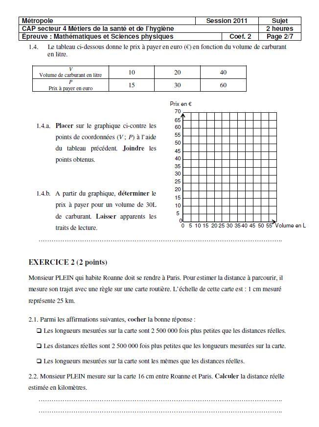 Annale De Maths Cap Coiffure Sur Le Forum Blabla 18 25 Ans 27 03 2017 18 49 26 Jeuxvideo Com