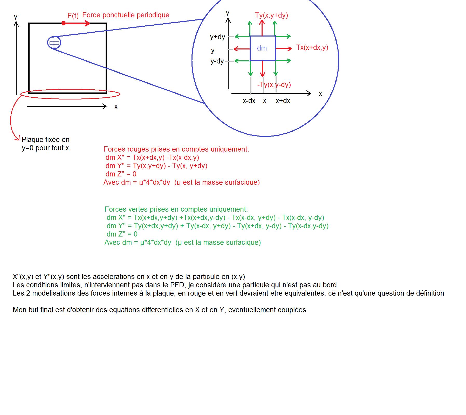 https://image.noelshack.com/fichiers/2017/49/3-1512591715-ddq.png
