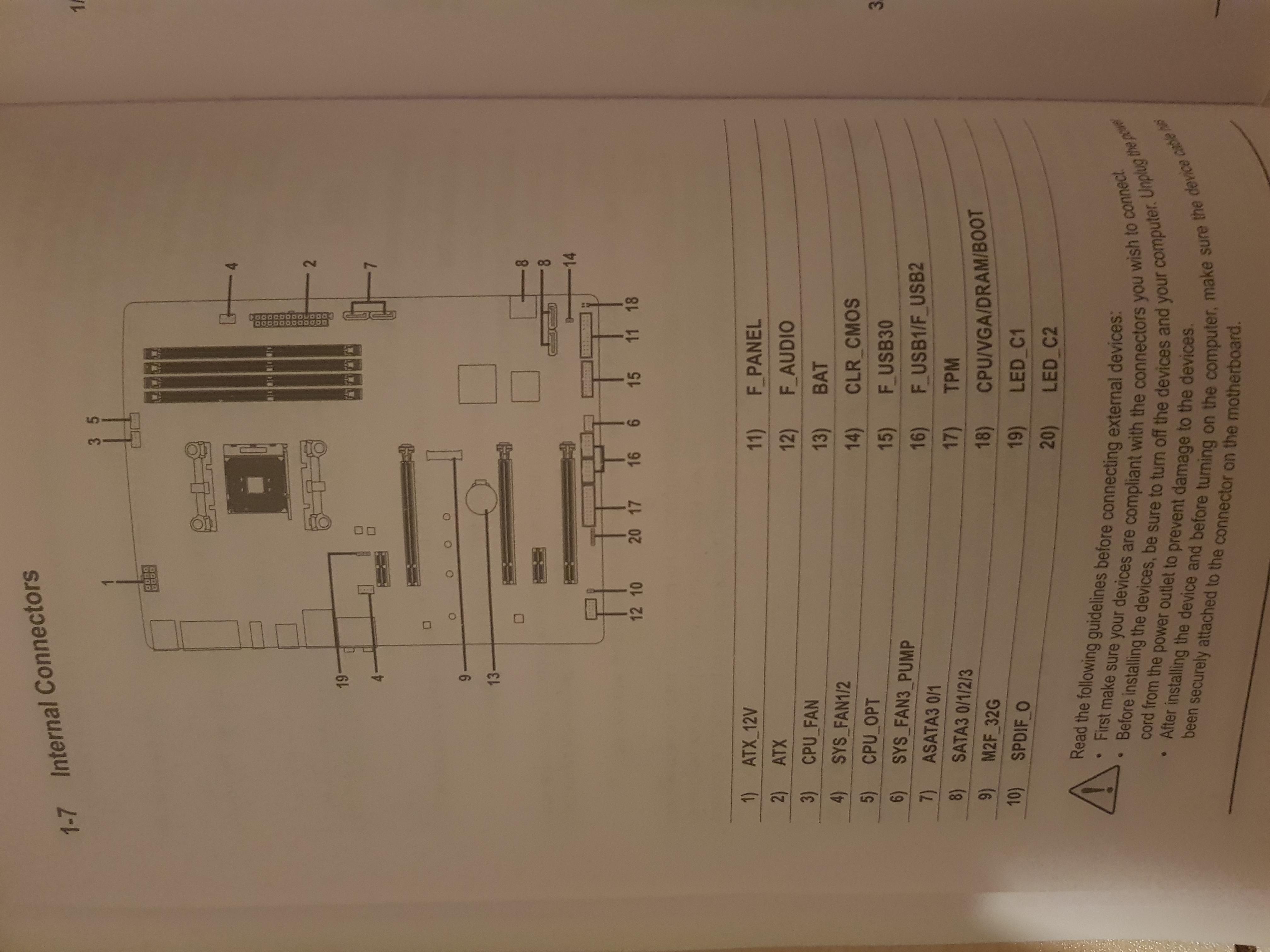Branchement de ventilateur de cas exemple de méthode de datation relative