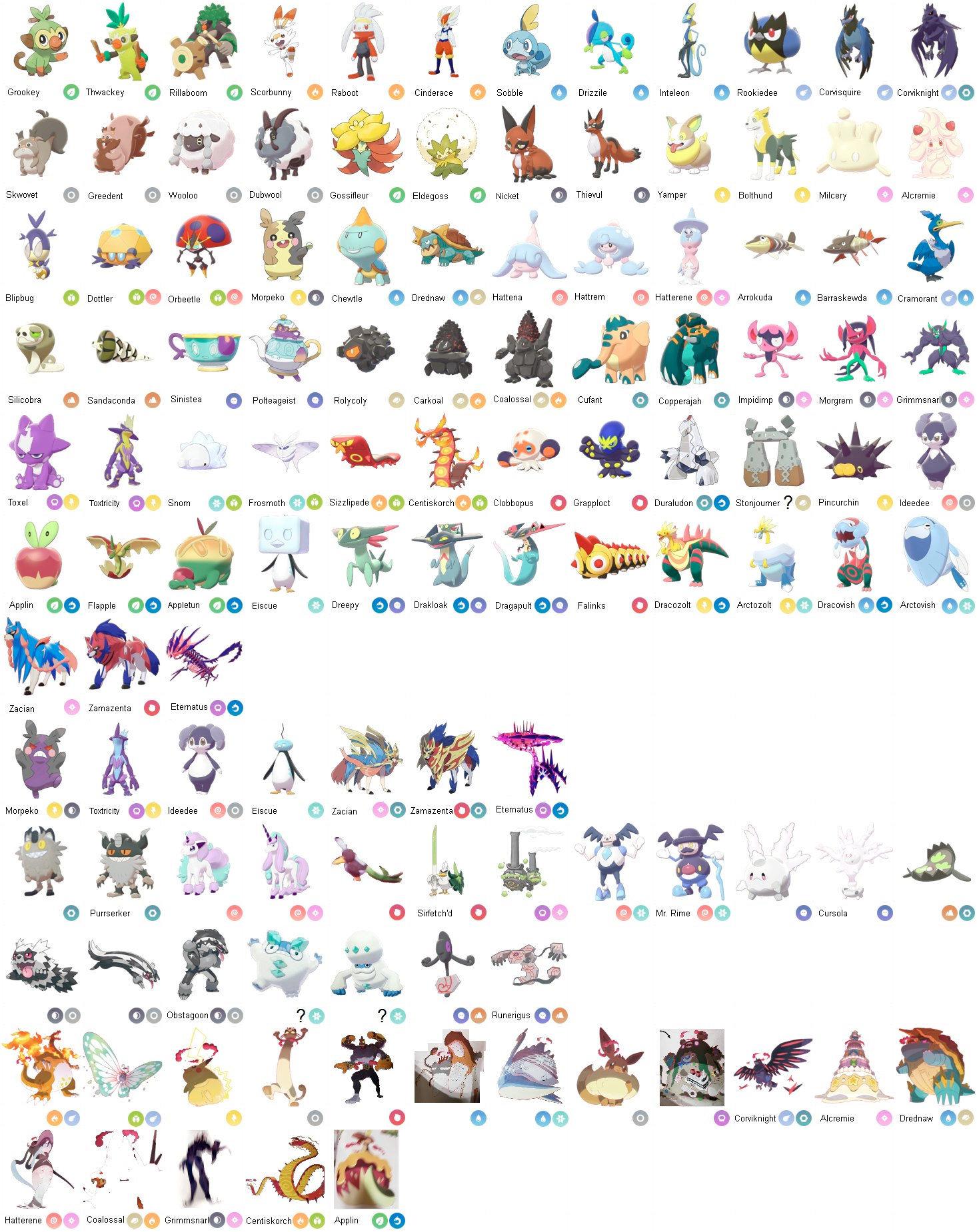 Pokémon épéebouclier Lintégralité Des Nouveaux Pokémon