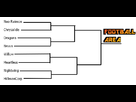 http://image.noelshack.com/fichiers/2012/15/1334393129-QualificationFootballArea.png