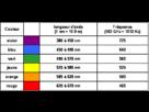 https://www.noelshack.com/2013-38-1379338344-tableau-spectre.png