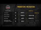 http://www.noelshack.com/2016-50-1481740956-relegation.jpg