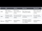 http://www.noelshack.com/2017-45-6-1510388490-xbox-one-x-scorpio-specs-comparison.jpg