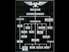 [Validé] L'Imperium de l'Humanité 1513871706-organigrame-imperium
