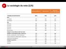 http://image.noelshack.com/fichiers/2019/04/7/1548594725-opinion-way-les-resultats.jpg