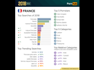 http://www.noelshack.com/2019-21-4-1558565838-2-pornhub-insights-2018-year-review-france.png