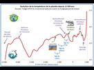 https://www.noelshack.com/2019-24-4-1560417719-hemisphere-nord-temperature-12000-1.jpg
