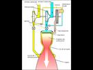 http://www.noelshack.com/2020-04-5-1579822399-422px-rocket-liquid-fuel-engine-fr-svg.png
