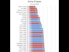 https://www.noelshack.com/2020-22-1-1590416330-test-raven-ridge-arma3-apex.jpg