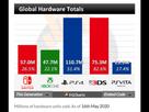 https://www.noelshack.com/2020-24-4-1591891501-ventes-consoles-2020.jpg