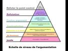 https://www.noelshack.com/2020-53-4-1609442648-1607521747-argumentation-pyramid.jpg