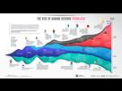 https://www.noelshack.com/2021-03-4-1611232890-gaming-history-50-years-timeline-revenue-up2-1.jpg