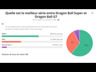 https://www.noelshack.com/2021-26-4-1625139813-votes-dbgt-vs-dbs-au-1er-juillet-2021.jpg